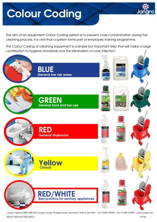 Colour Coding - New 2014